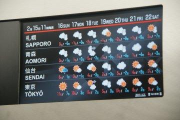 <p>จอ LCD แสดงข้อมูลสภาวะอากาศ</p>