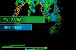 A global report at this time shows the Enlightened (green) dominating!