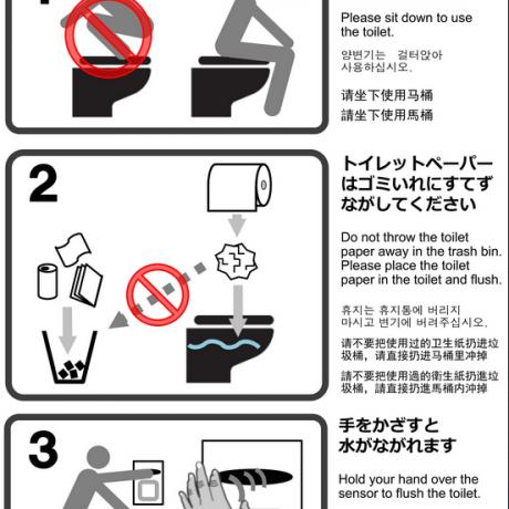 Quioto e Etiqueta na Casa de Banho
