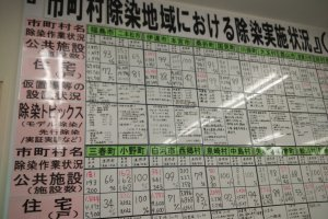 Information on villages and towns inside Fukushima prefecture is kept updated