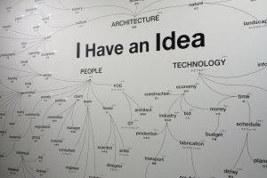 Um mapa das ideias da mente de Frank Gehry