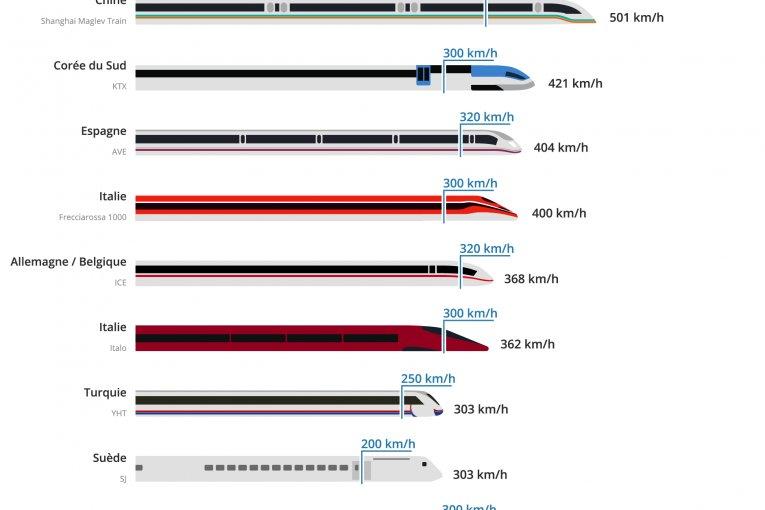 Les TGV Japonais en Tête
