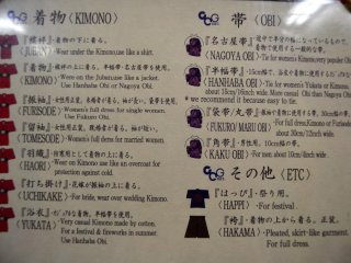 Explanation about various kinds of kimono with their accessories.