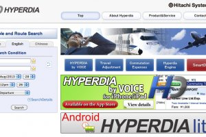 The Hyperdia home page