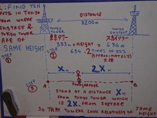 """수학적인 방문객의 경우 도쿄 스카이 트리(634m)의 높이가 도쿄 타워(333m)의 거의 두 배라는 점에 유의하십시오. 그들은 또한 서로 8.2킬로미터 떨어져 있다. 그래서 도쿄 스카이 트리에서 2배인 도쿄 타워에서 """"x"""" 거리에 서있다면, 나는 두 개의 타워가 같은 높이로 보이는 것을 볼 수 있을 것이다"""